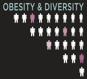 Diagram: Obesity & Diversity